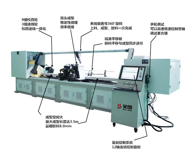shuang头xian材cheng型机