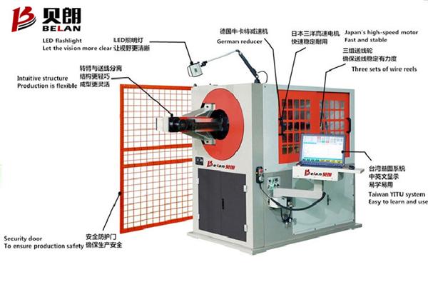 心搏天下技术工程师xianchang复训客户处yuan工三维折弯机